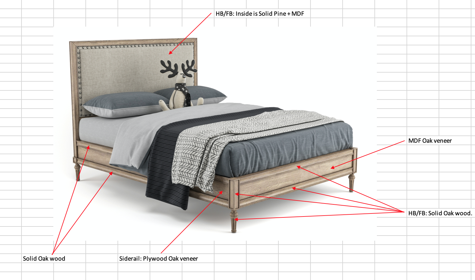Cassandra LFE Bed Construction Details